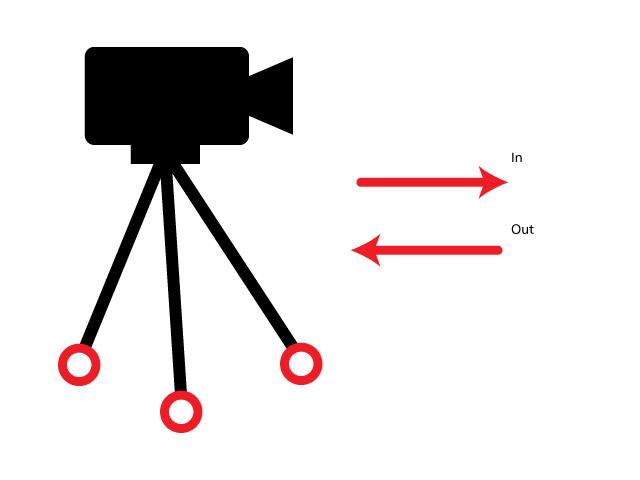 Dolly In/Out: Movimiento de cámara sobre un soporte con ruedas