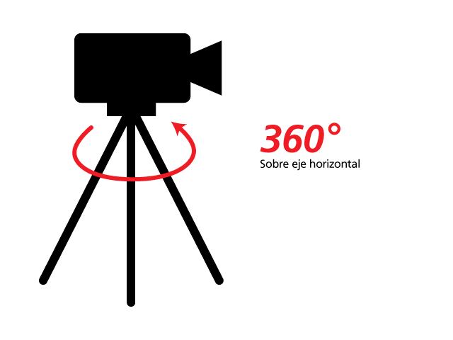Panning: Movimiento de cámara horizontal